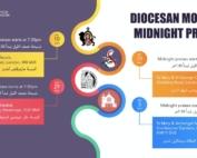 Jan Midnight Praises